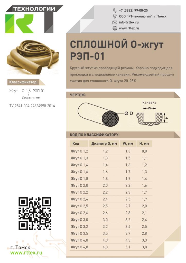 Жгуты из токопроводящего силикона РЭП-01