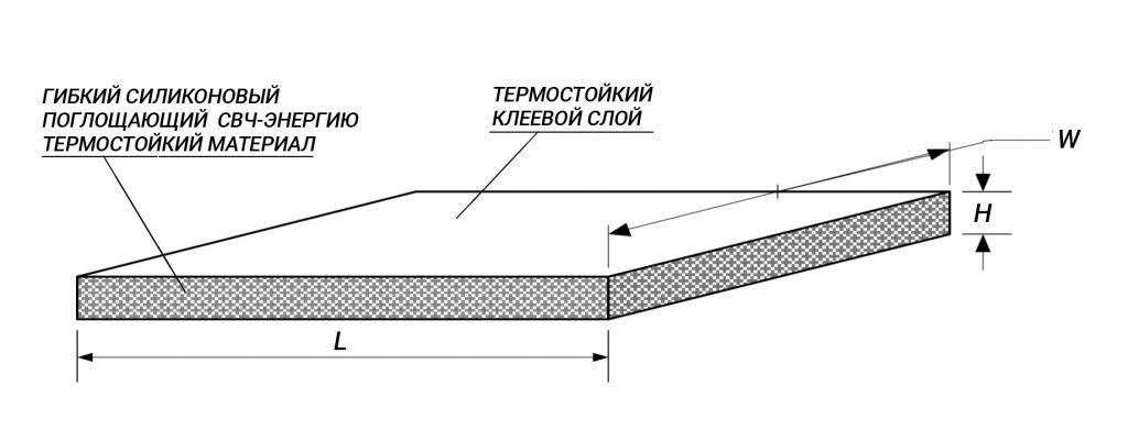 Схема Листа термостойкого широкополосного поглотителя СВЧ-энергии ЗИПСИЛ 601 РПМ-01