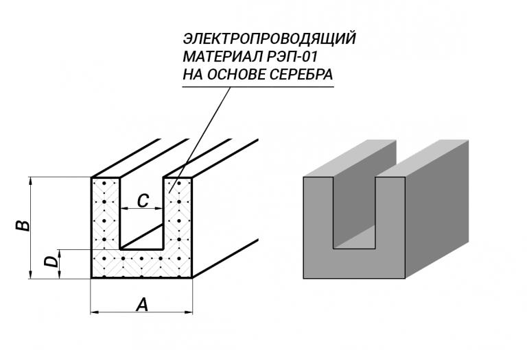 Сплошной токопроводящий эластомер U-профиль для ЭМС