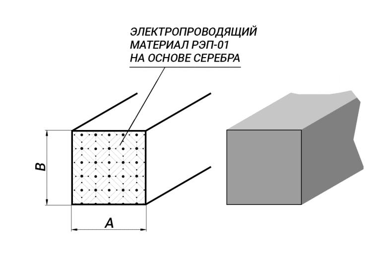 Сплошной токопроводящий эластомер прямоугольный профиль для ЭМС