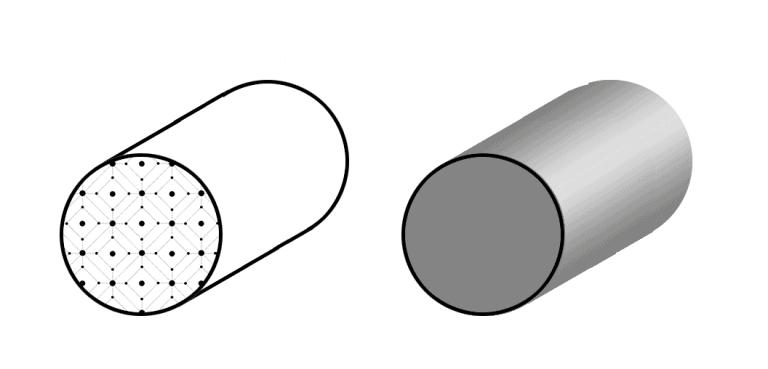 Сплошной электропроводящий эластомер О-профиль