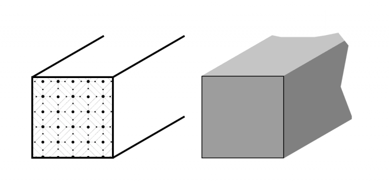 Сплошной электропроводящий эластомер прямоугольный профиль